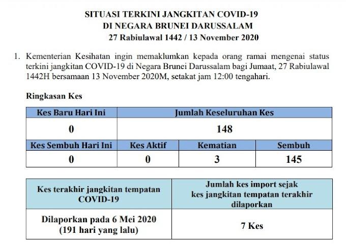 6 Sebab Covid-19 di Brunei Terkawal
