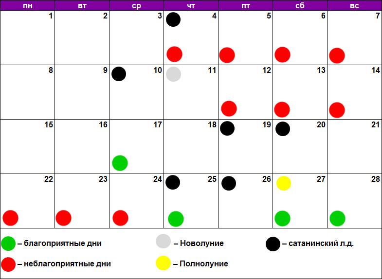 Лунный календарь для химической завивки февраль 2021