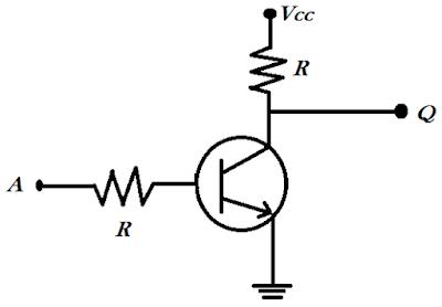 Karakteristik Berbagai Macam Resistor