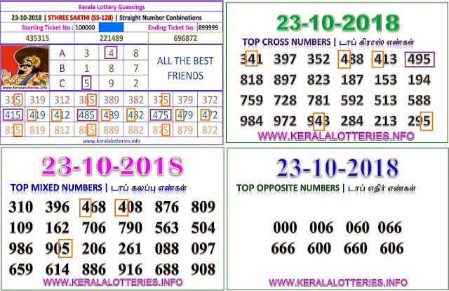 Sthree sakthi SS-128 Kerala lottery abc guessing by keralalotteries.info