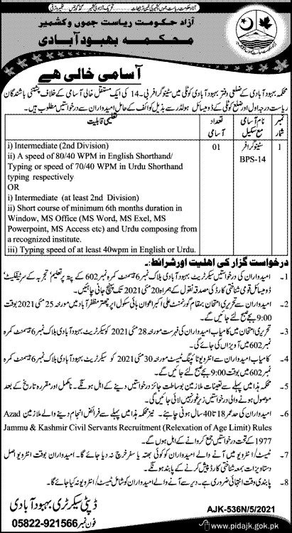 New Jobs in Population Welfare Department may 2021