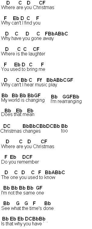 Where Are You Christmas.Flute Sheet Music Where Are You Christmas