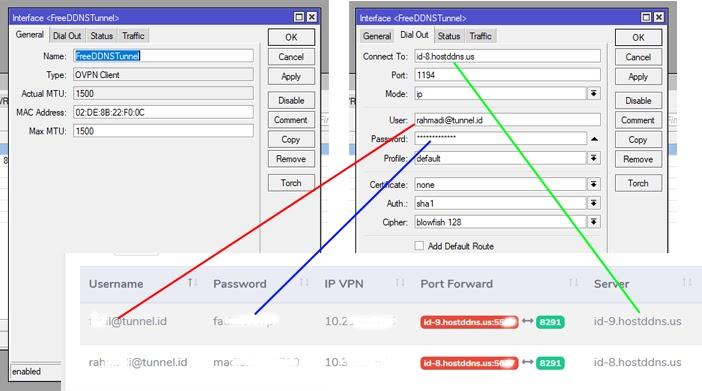 Cara Remote Mikrotik diluar Jaringan add interfaces ovpn-client 3