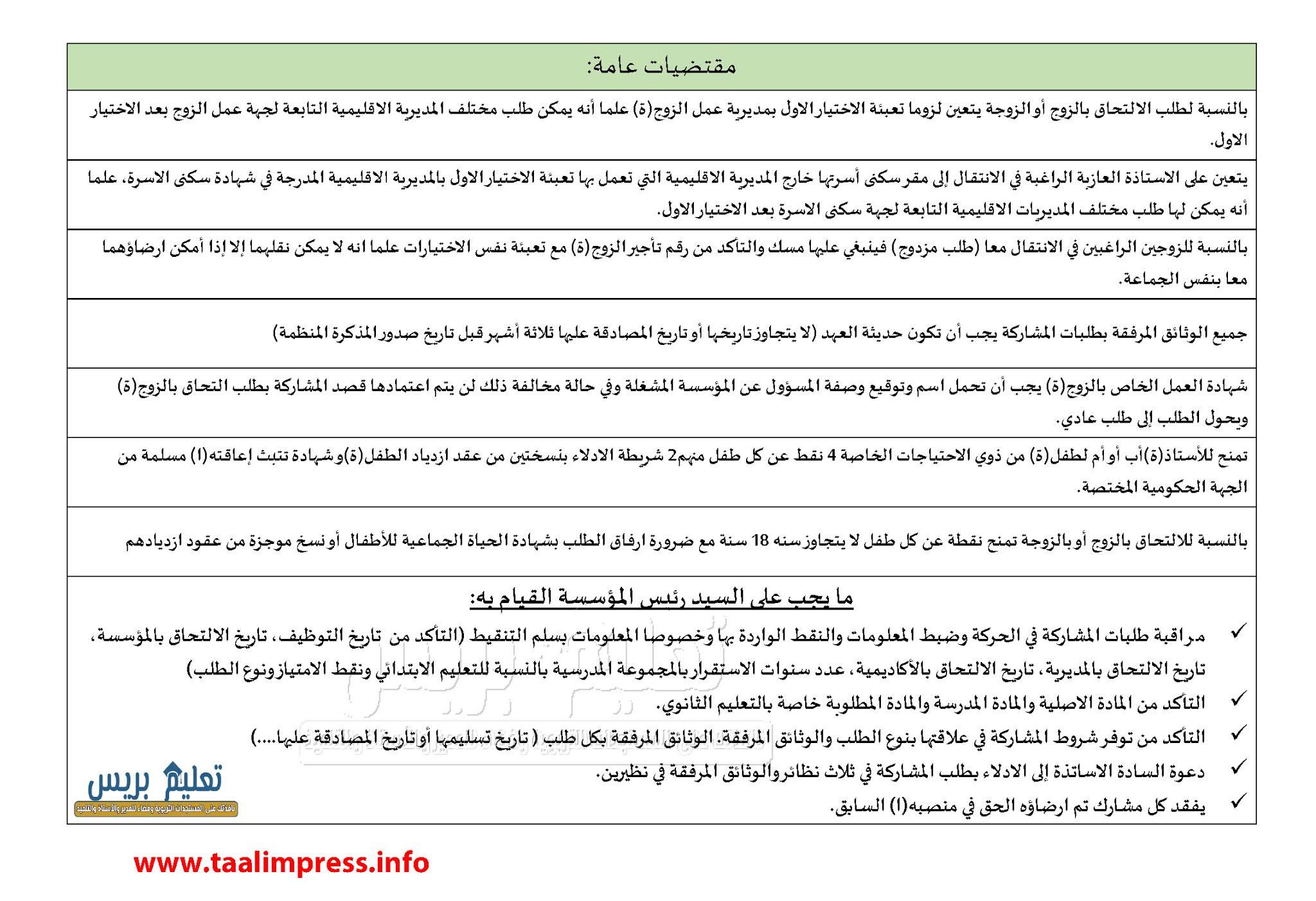 الوثائق المطلوبة لاعداد ملف المشاركة في الحركة الانتقالية التعليمية على ضوء آخر مذكرة منظمة