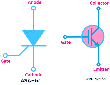 Symbolic Difference Between SCR and IGBT