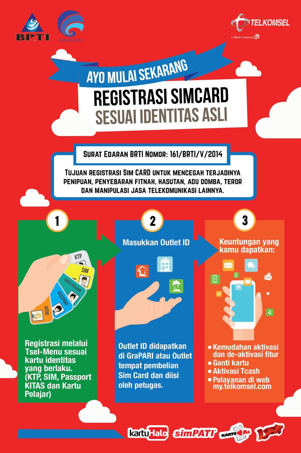 Image Result For Cara Registrasi Sim Telkomsel