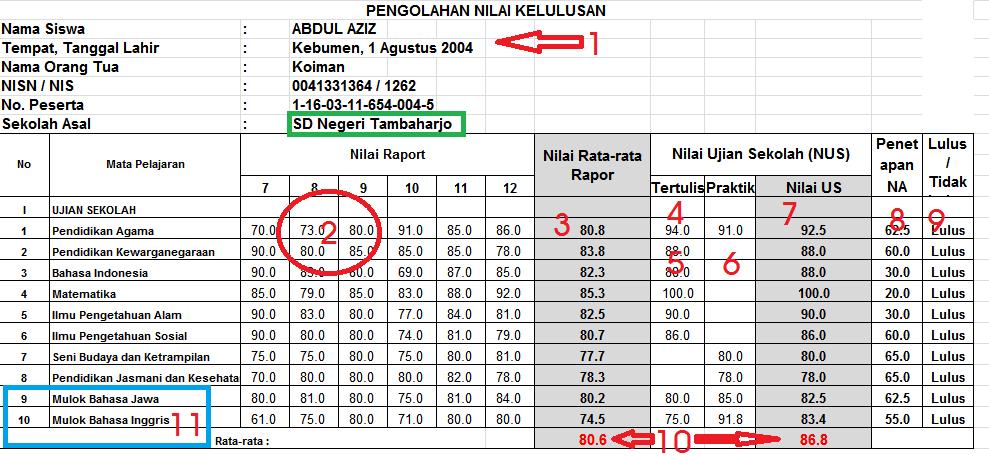Format Penghitungan Nilai Rata Rata Raport Dan Ujian Sekolah Menggunakan Excel Sd Negeri
