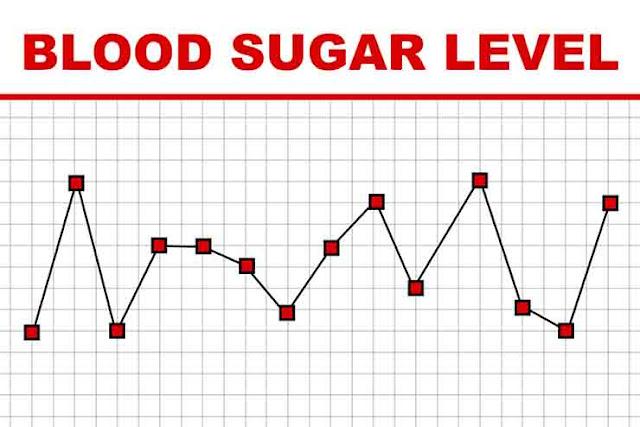 Balances blood sugar