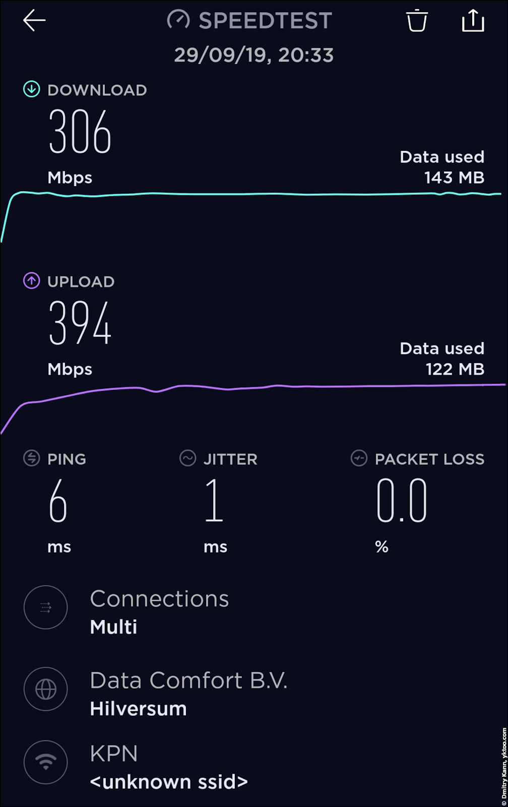 Wi-Fi speed, next to the router — speedtest.net.