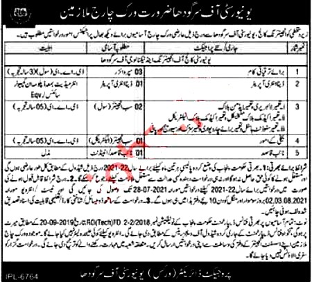 University of Sargodha UOS Latest Jobs For Data Entry Operator , Civil Engineer   & Other 2021