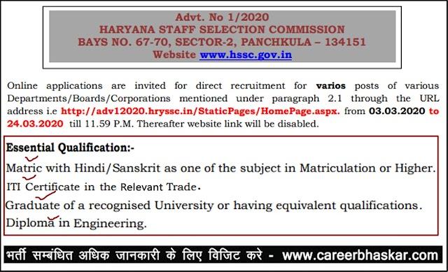 HSSC Recruitment 2020 | Eligibility, 10th, 12th, ITI, Diploma |