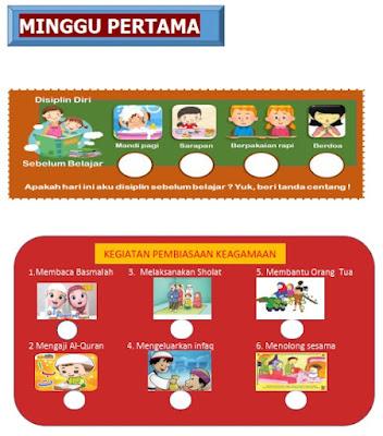 Modul Pembelajaran Daring dan Luring PAI Kelas 1 Sekolah Dasar (SD)