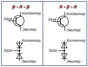 выводы транзистора для проверки
