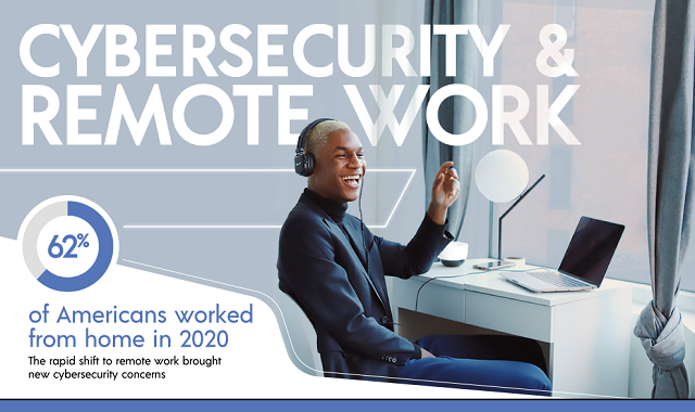 Securing the WFH Workforce of the Future