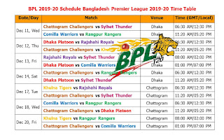 BPL 2019-20 Schedule Bangladesh Premier League 2019-20 Time Table,bpl 2019-20 full schedule & time table,Bangladesh Premier League 2019-20 all teams,Bangladesh Premier League 2020 player list,team squad,full schedule,bangaldesh t20 cricket,match timming,place,score, Chattogram Challengers, Sylhet Thunder, Comilla Warriors, Rangpur Rangers, Dhaka Platoon, Rajshahi Royals, Khulna Tigers, Bangladesh Premier League (BPL) 2019-20 Fixture,schedule,full fixture & time table,icc,2020 cricket time table,bpl 2019-2020 schedule,2019-202 bpl fixture, BPL 2019-20 fixture,   BPL 2019-20 Schedule & Time Table (Bangladesh Premier League-2020)  #BPL2019-20 #Schedule #BangladeshPremierLeague (BPL) Bangladesh Premier League 2019-20 Fixture  46 T20s Start from Dec 11/2019 Jan 17/2020  Teams: Chattogram Challengers, Sylhet Thunder, Comilla Warriors, Rangpur Rangers, Dhaka Platoon, Rajshahi Royals, Khulna Tigers  BPL 2019-20 Schedule
