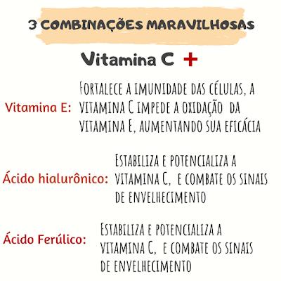Combinar ácido ascórbico com outros ácidos