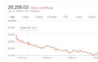 Stock-Market-Weekly