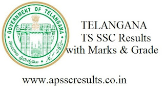 Ts ssc results with marks