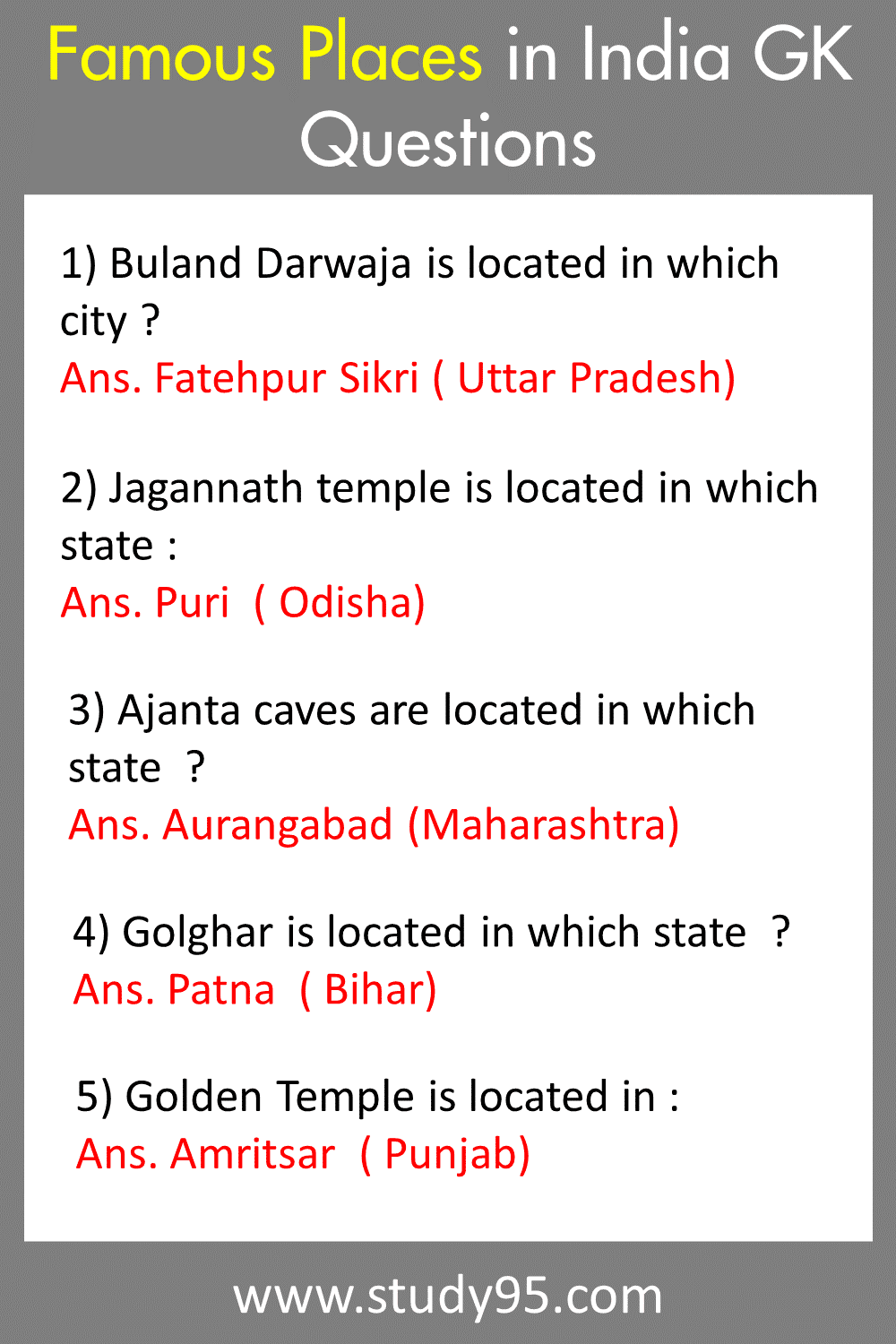 famous places in India GK Questions