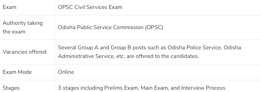 Download PDF For OPSC syllabus in Hindi