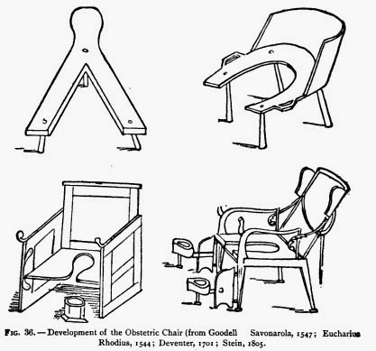 old fashioned birthing chairs hydro chair water ski the well rounded mama historical and traditional positions each type of birth stool has advantages disadvantages some midwives doctors had stools custom made for them based on their preferences
