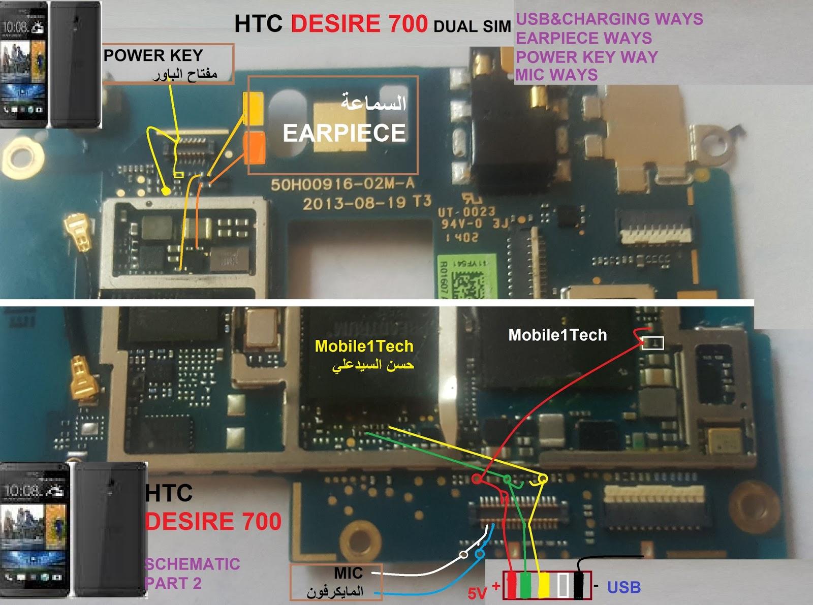 حصري : مخطط الصيانة الأول في العالم ل HTC DESIRE 700