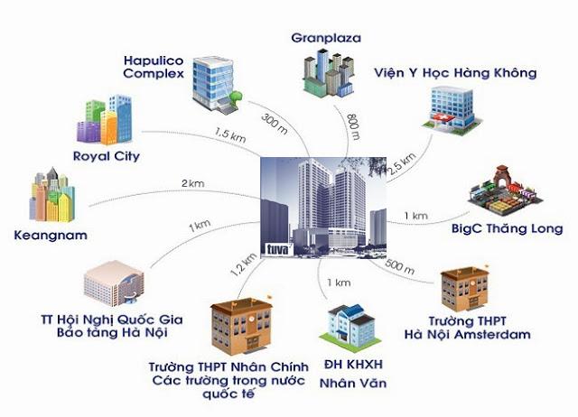 lien-ket-vung-hacinco-complex