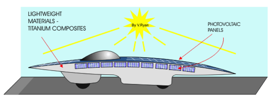 Schematic Solar Powered Car - DIY Enthusiasts Wiring Diagrams •