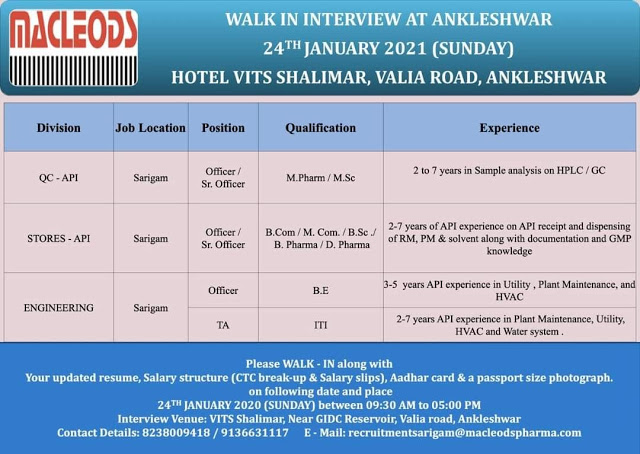 Macleods Pharma | Walk-in interview for Engg/QC/Stores on 24th Jan 2021