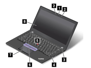 Lenovo ThinkPad X260 User Guide Manual PDF (English)