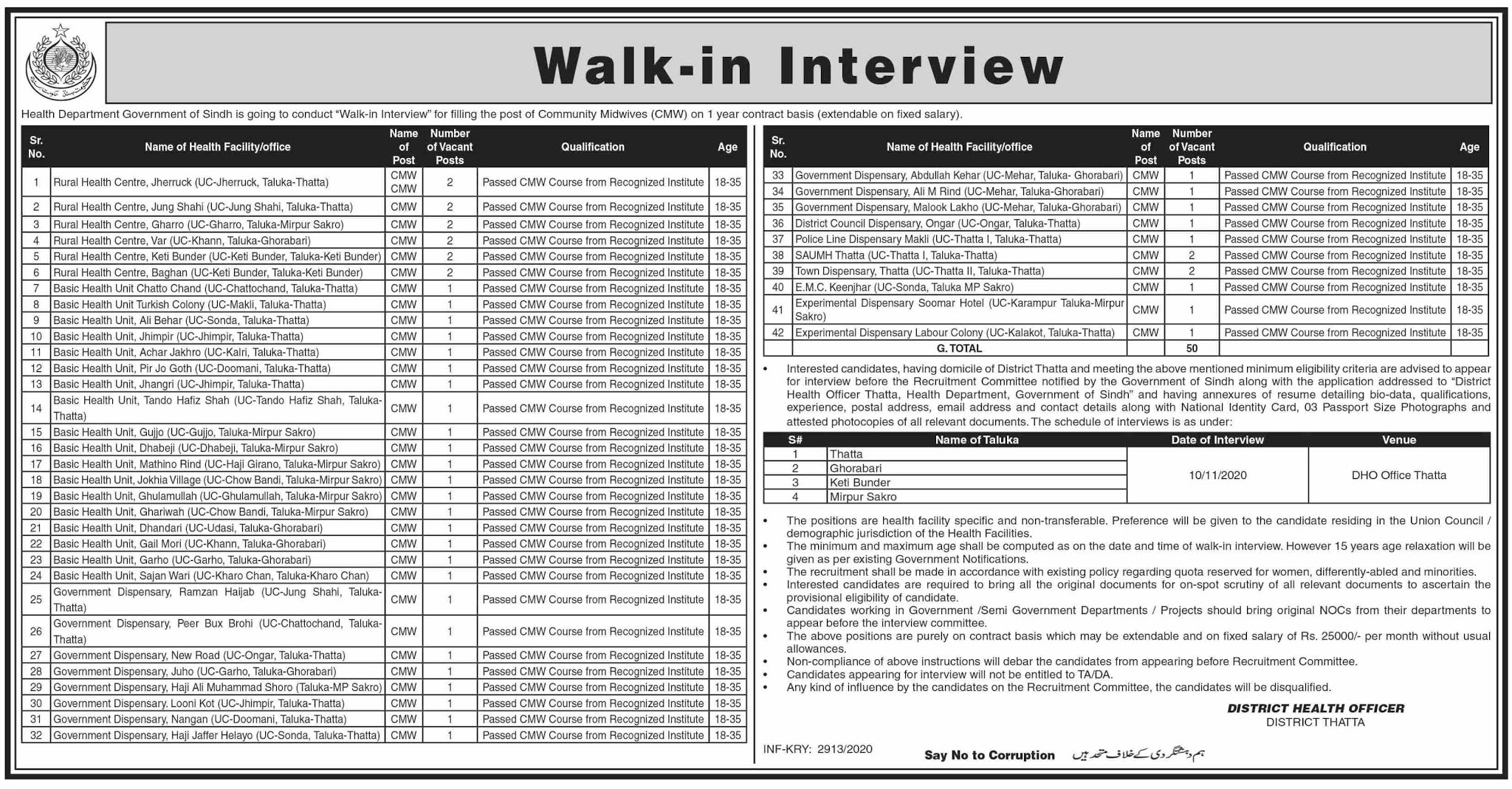 Health Department Govt Of Sindh Latest Jobs For Community Midwife CMW in Pakistan Jobs 2021-2022