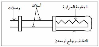 ما هو حساس الحرارة RTD