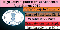 High Court of Judicature at Allahabad Recruitment 2017– 95 Law Clerk