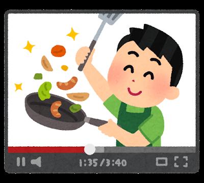 料理動画のイラスト(男性)