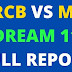 RCB vs MI IPL 2020 Dream11 Predictions: Royal Challengers Bangalore  vs Mumbai Indian best XI – RCB vs MI LIVE at 7:30 PM
