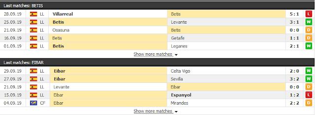 Dự đoán bóng đá Betis vs Eibar, 02h ngày 05/10 - La liga Betis3