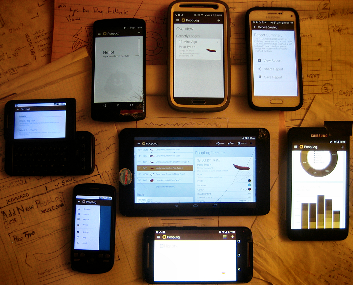 Android Devices, Android Developement, Android App Developement,