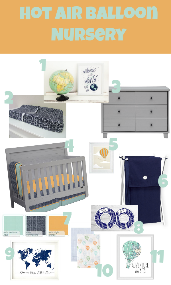 Mood Board for an orange, navy blue, and aqua hot air balloon nursery for a baby boy! Great ideas and inspiration!