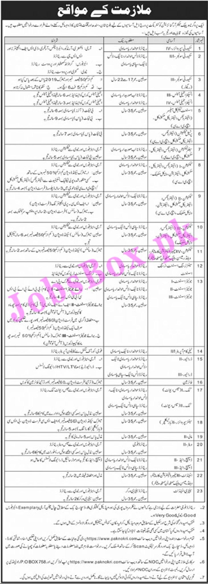 https://www.paknokri.com - Pak Army PO Box 758 Rawalpindi Jobs 2021 in Pakistan