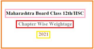 Maha 12th Blueprint 2021 Download MSBSHSE HSC Model Question Paper 2021
