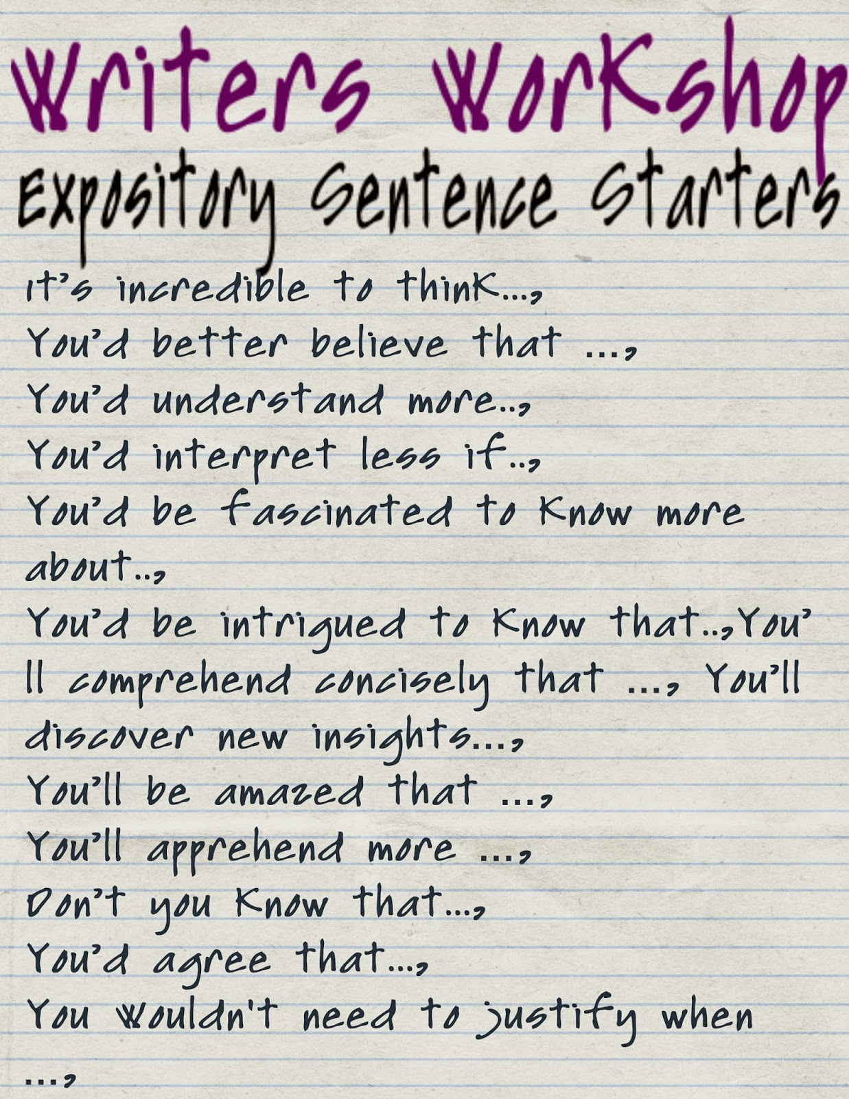 Reading Sage Opinion Sentence Starters Openers