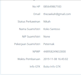 Biodata PTK