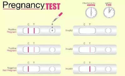 Prega-News-Pregnancy-Test-in-Hindi