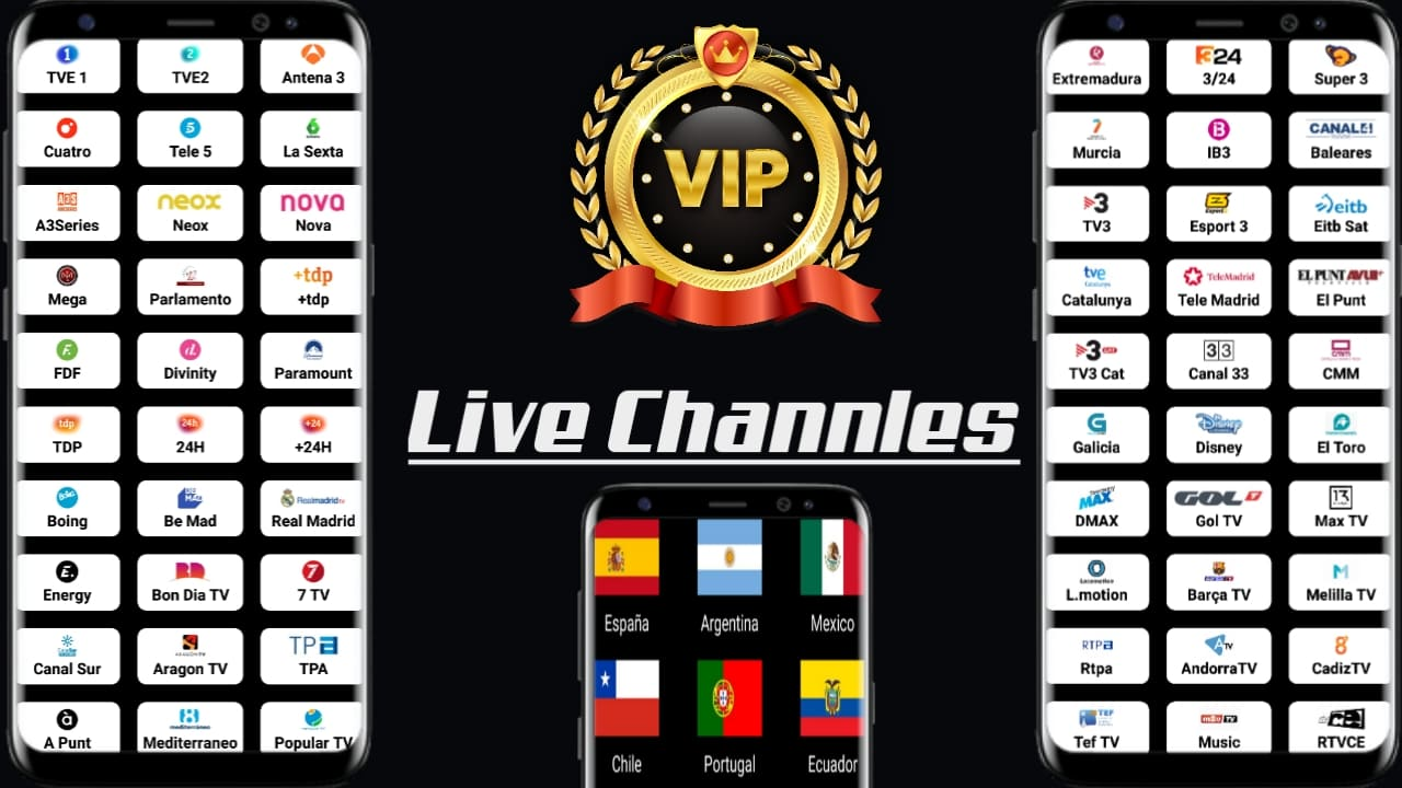 تطبيق مشاهدة القنوات المشفرة اللاتينية مجانا World Channles