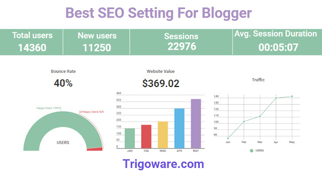 seo,search engines optimization, seo settings, best seo setting, seo settings for blogger, best seo setting for seo