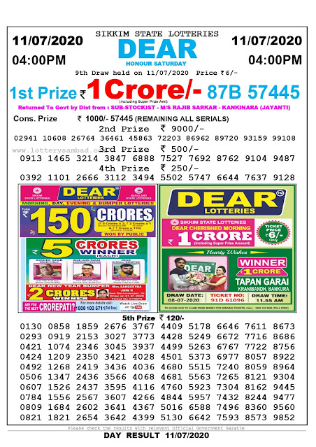Sikkim State Lottery Sambad 11-07-2020 Today Result 4 PM