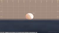 27.07.2018 godz. 21:05 CEST, widok dla Świnoujścia. Region najpóźniejszego wschodu Księżyca w Polsce, wówczas faza zaćmienia częściowego wynosić będzie około 60%.