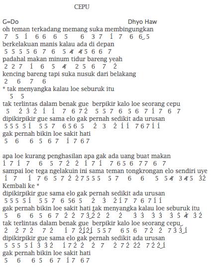 Not Angka Pianika Lagu Dhyo Haw CEPU
