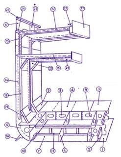 Konstruksi kapal kargo