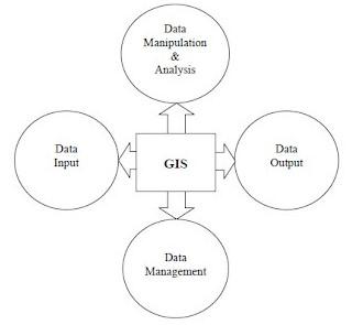 Pengertian SIG dan Konsep Dasar SIG (Sistem Informasi Geografi)